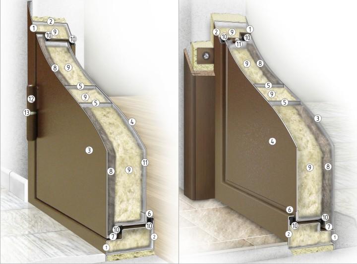 стальные двери из профиля